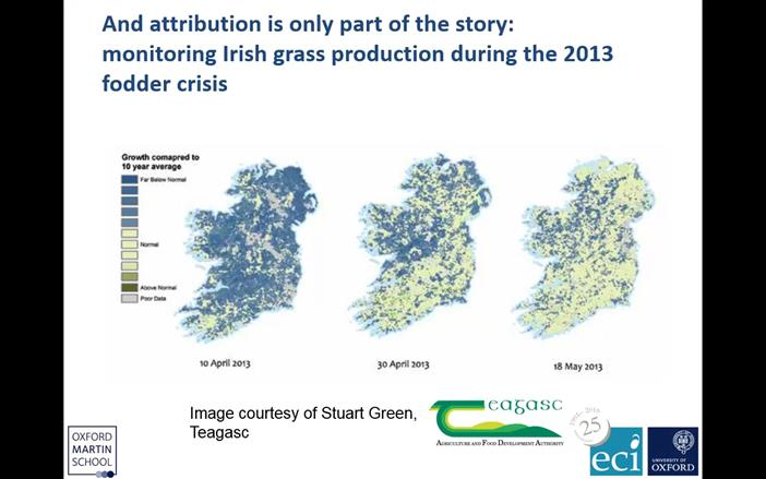 Loading the dice: climate change and extreme weather in Ireland ...