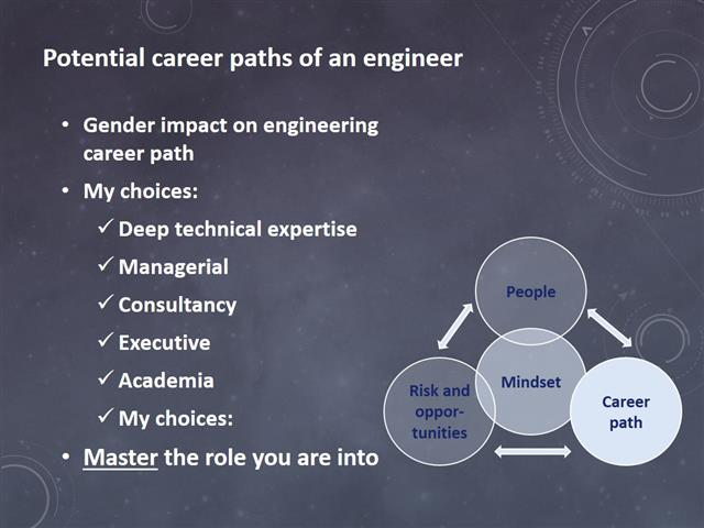 Reinventing the Engineer: Career lessons learned