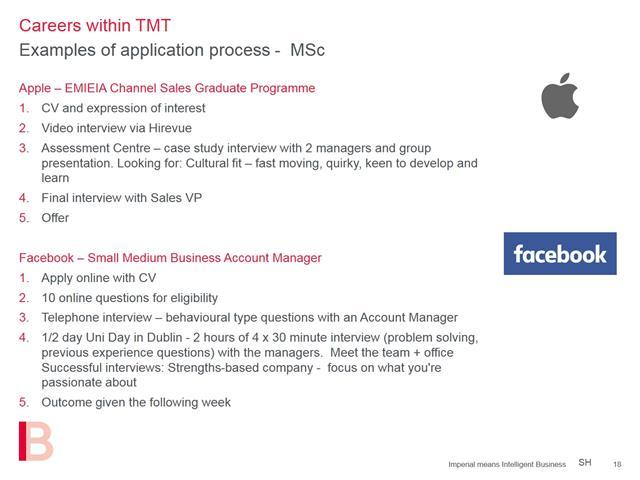 TMT Sector Dive