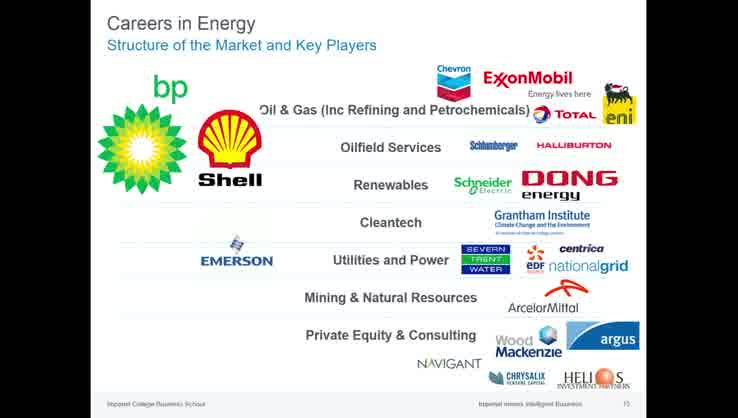 Energy & Sustainability/Social Impact Sector Dive